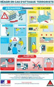 Sicherheits- und Verhaltensregeln der französischen Regierung im Falle eines Terroranschlages